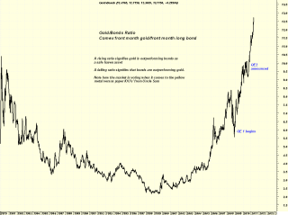 gold-bonds.PNG
