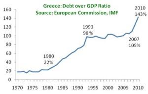 GreeceDebtGDP.jpg