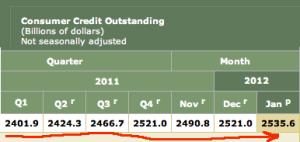 consumercredit2011.png