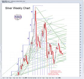 silverweekly3.PNG