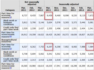 table%2Ba8%2B%2B2012-03.png