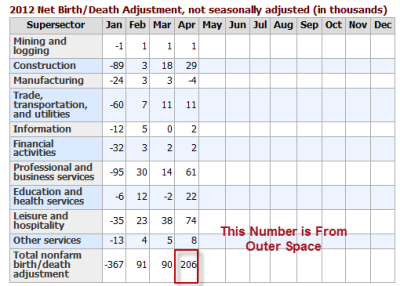 birth-death-2012-04.png
